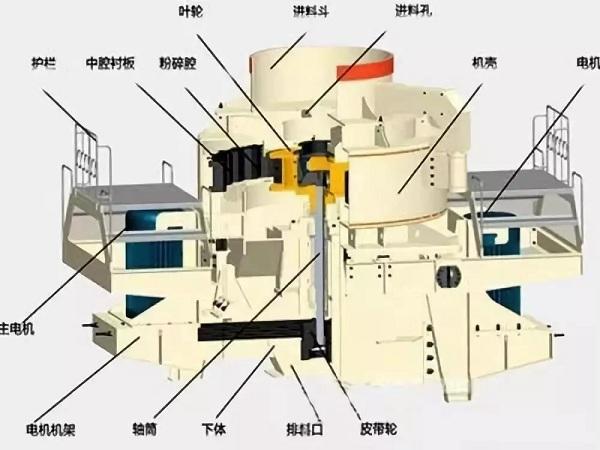 冲击破制砂机的结构部件